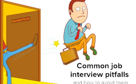 Wanna impress during an interview? then Don't make these mistakes!